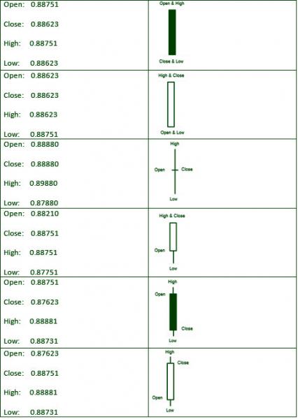 candlestick chart 3