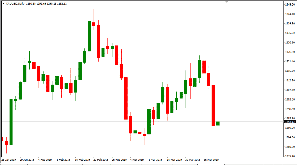 Ws30 forex